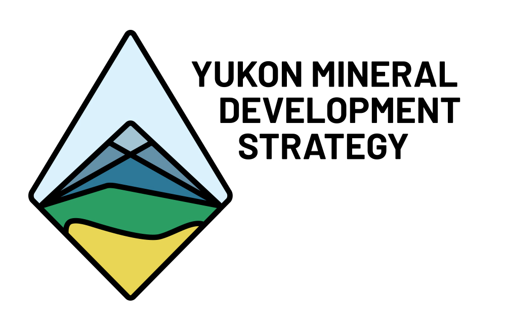 Yukon Mineral Development Strategy